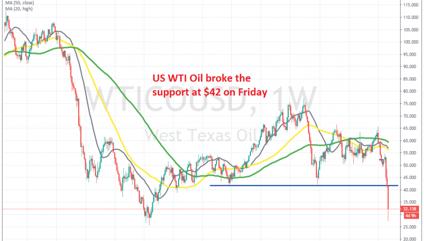 $24 is the next target for crude Oil sellers now