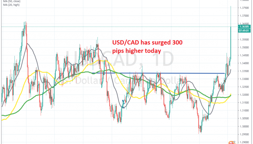 The previous high has been broken for USD/CAD now