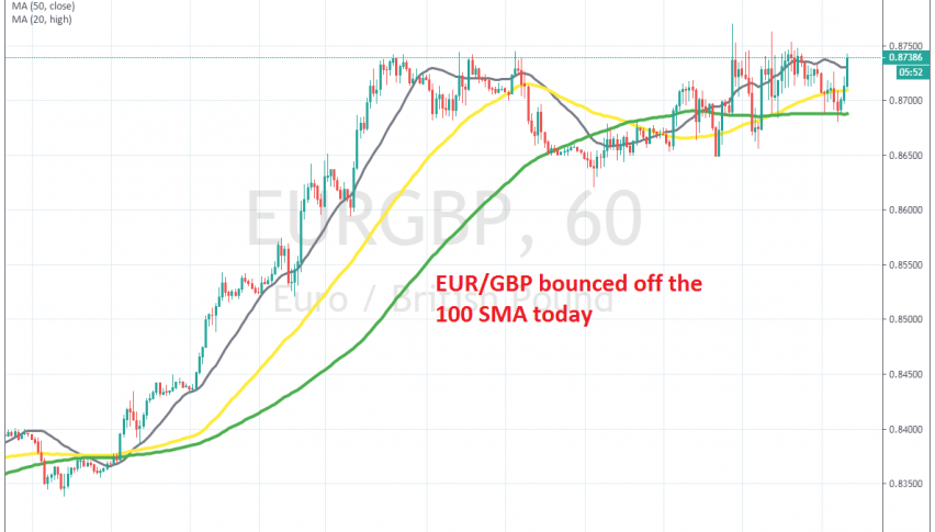 The uptrend continues for EUR/GBP