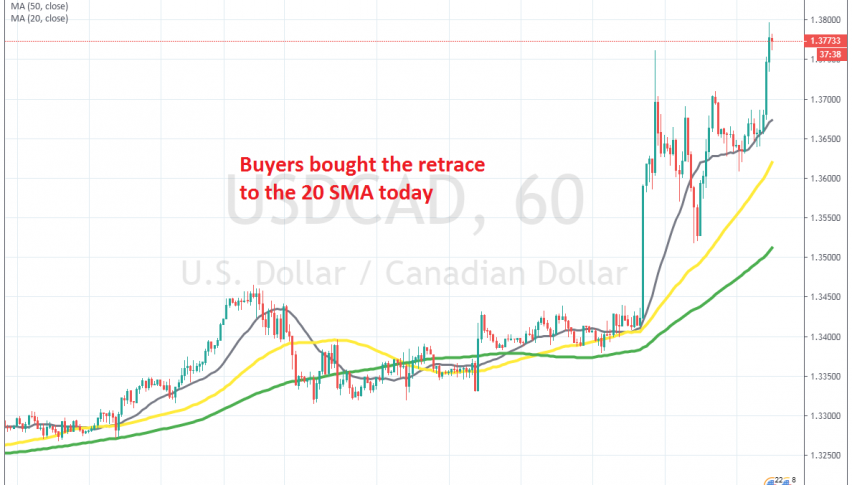 USD/CAD bounced around 150 pips higher today