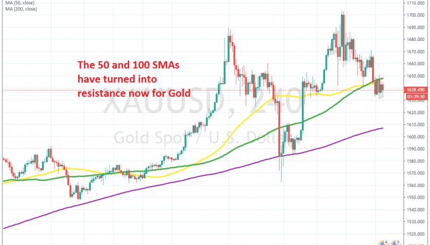 This pullback should be a good chance to go long