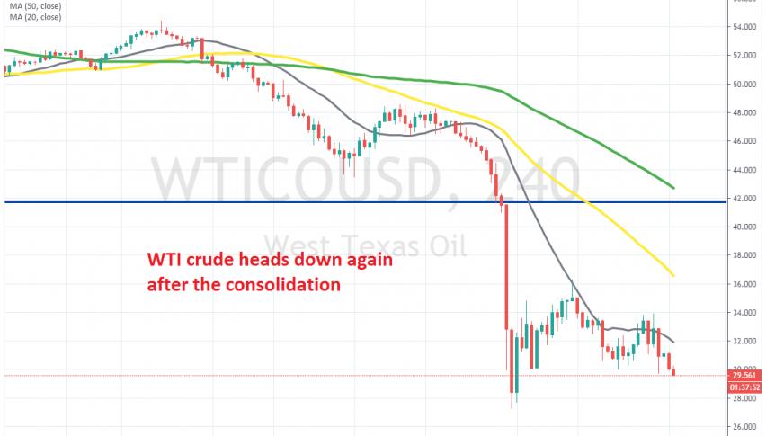 WTI crude falls below $30 again