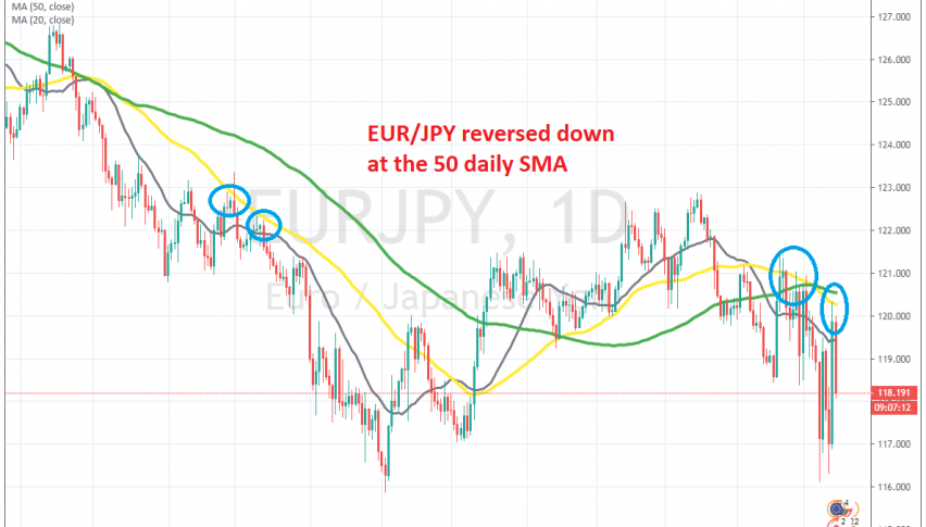 The 50 SMA has been acting as support and resistance for this pair