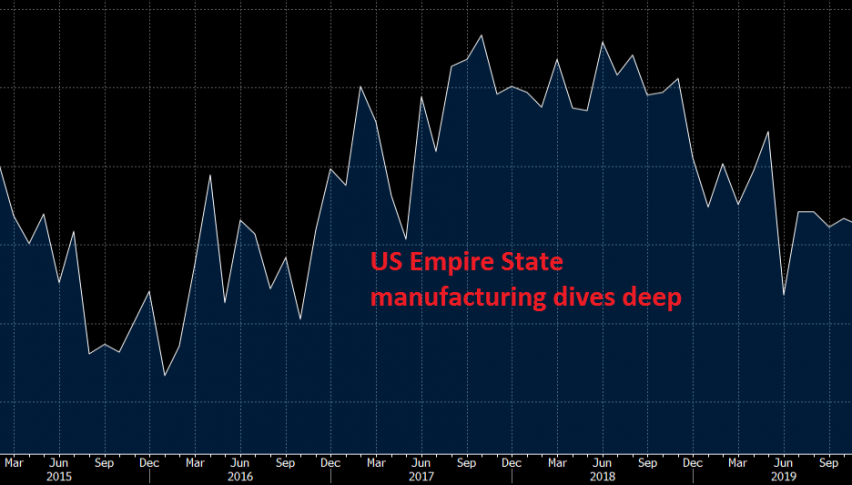 US manufacturing for March looks like China's manufacturing in January