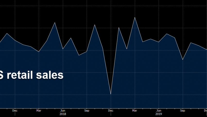 Retail sales declined in January in the US