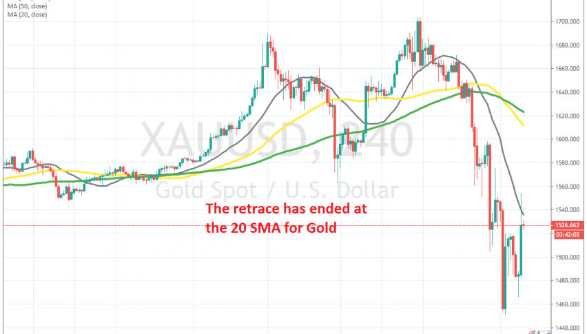 The retrace seems complete now on the H4 chart