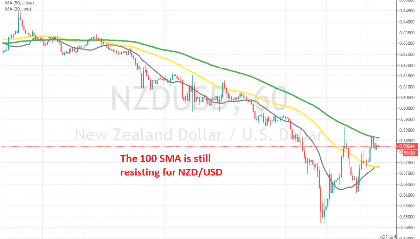 The retrace higher seems complete on the H1 chart now