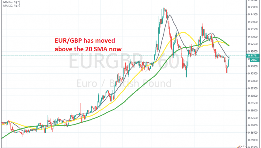 The trend might be changing for EUR/GBP if the 50 and 100 SMAs hold