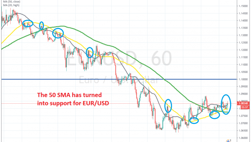 The short term trend has changed for now