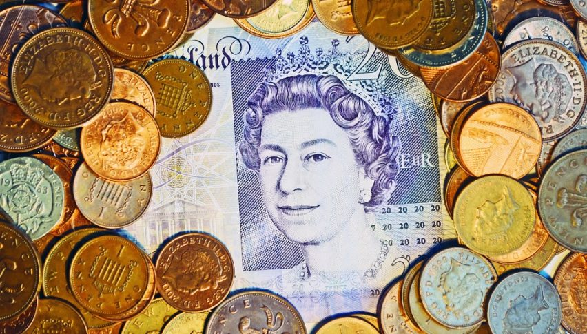 Will the BOE and Government Do More For the British Economy?
