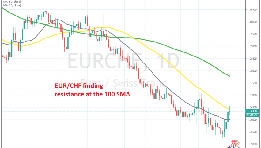 Could this be the end of the retrace for EUR/CHF?