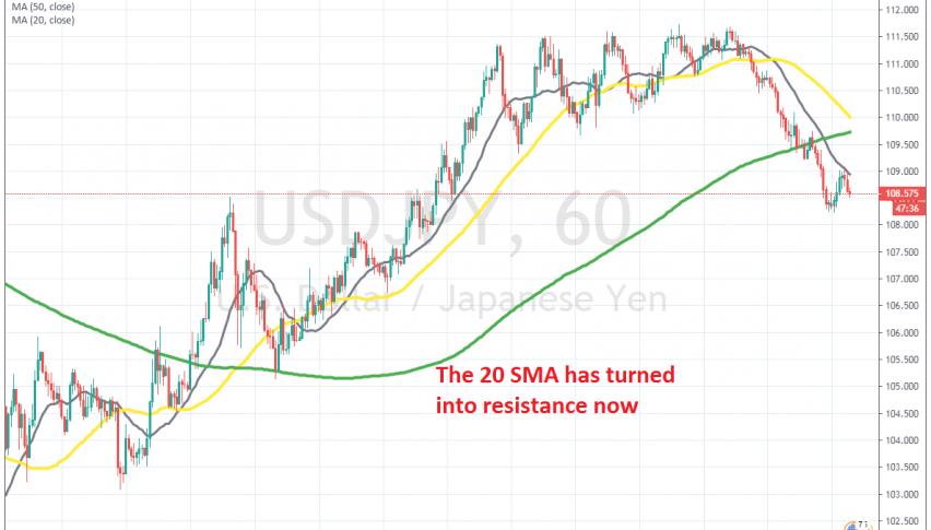 USD/JPY seems to be turning bearish now