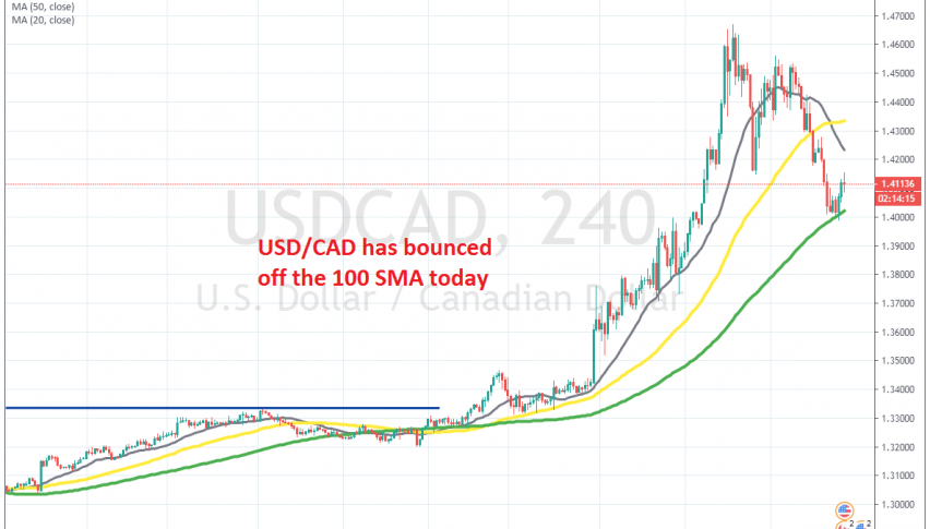 USD/CAD is more than 100 pips higher now