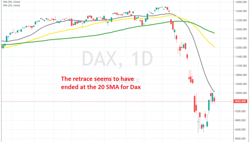 Stock markets will probably resume the downtrend again now