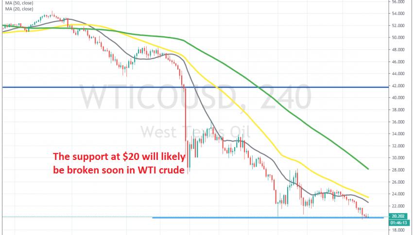 Crude Oil remains quite bearish still