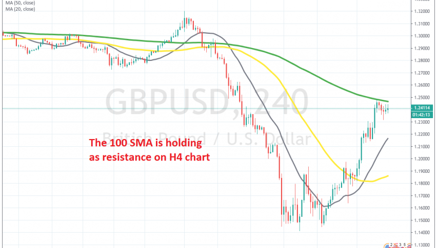 The retrace seems to be complete for GBP/USD