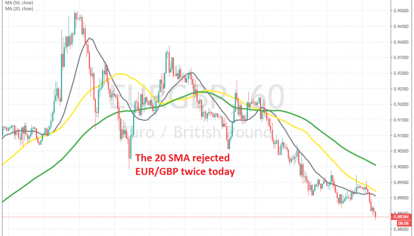 The retrace ended at the 50 SMA on the H1 chart