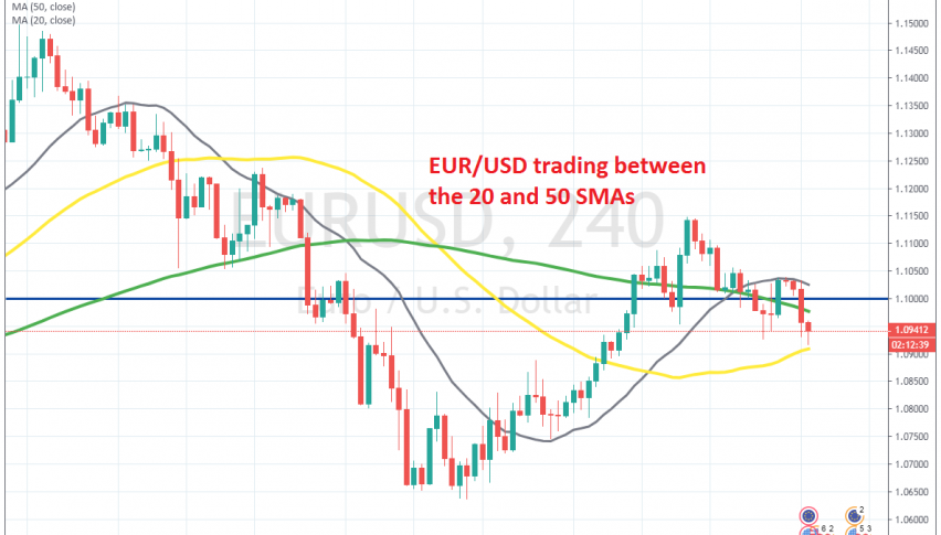 Looks like the trend is changing again for EUR/USD