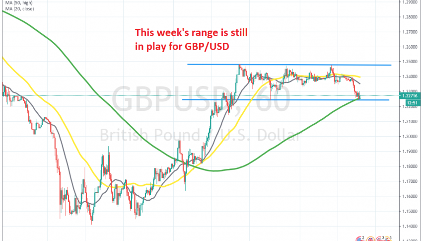 The 100 SMA is acting as support on the H1 chart