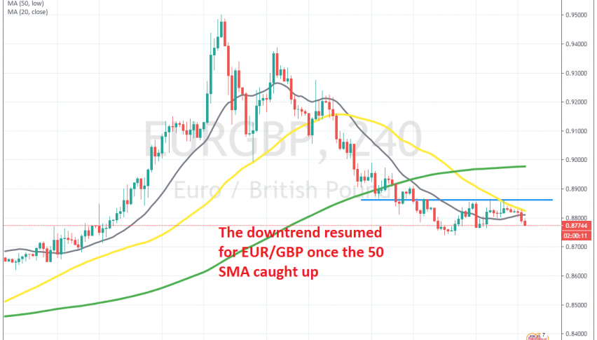 The consolidation is over for EUR/GBP