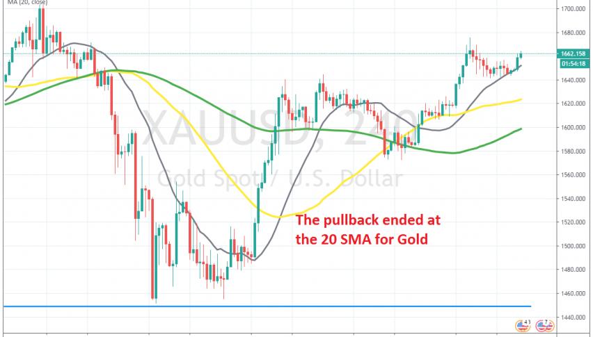 MAs are keeping Gold bullish on H4 chart