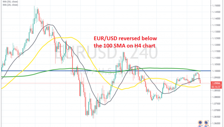 The pullback seems to be over now