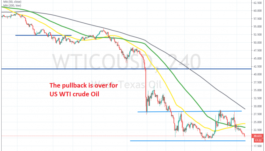 Oil is heading for $20 now