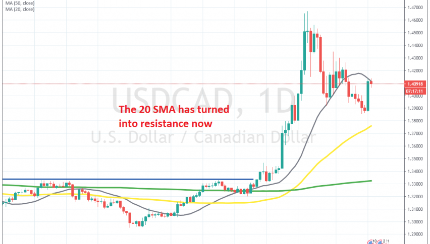 The 20 SMA has turned from support into resistance on the daily chart
