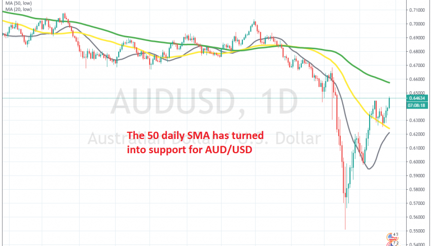 AUD/USD bounced off the 50 SMA last week