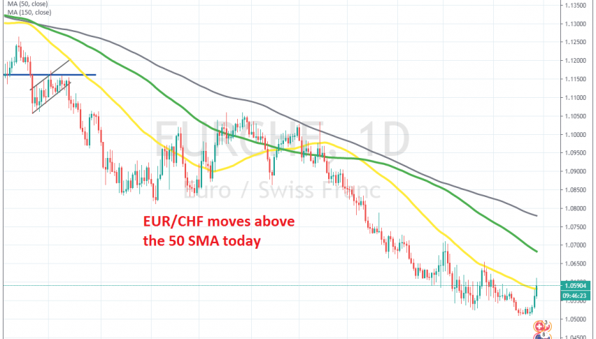 The downtrend might be over for EUR/CHF