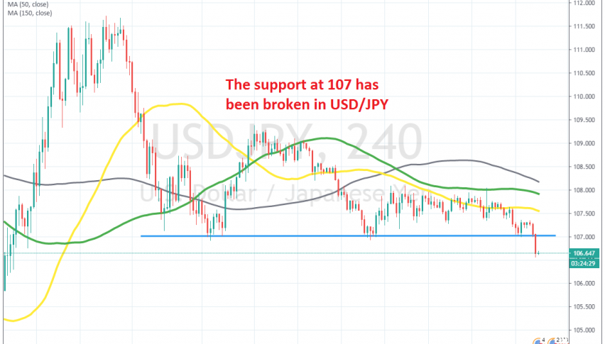 USD/JPY heading for the downside now