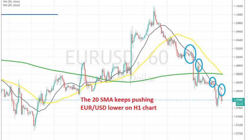 The downtrend continues for EUR/USD this week