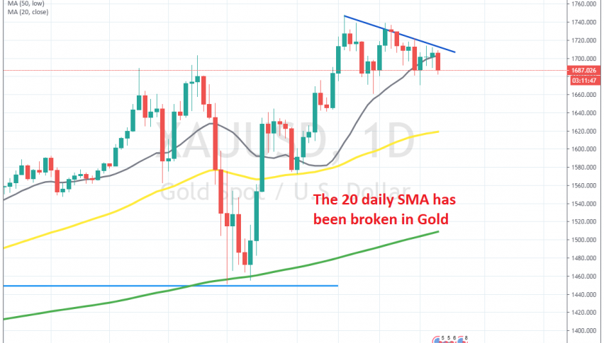 Let's see if sellers will push down to the 50 SMA
