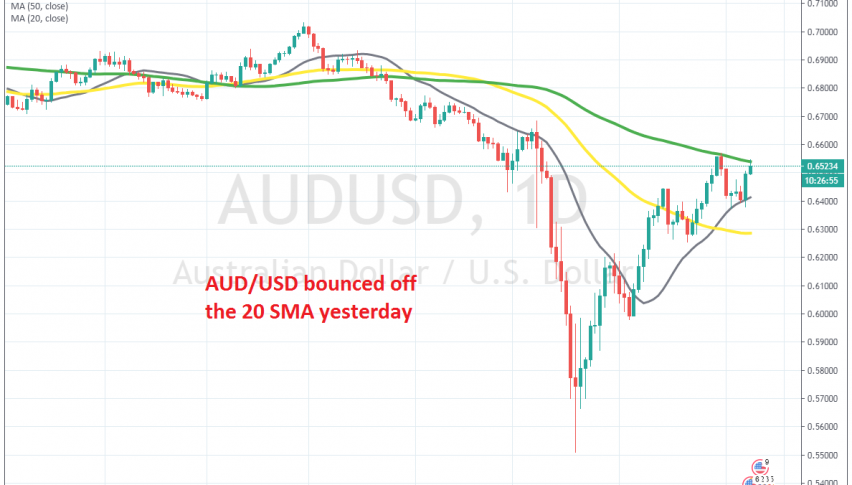 MAs are forming a triangle in AUD/USD