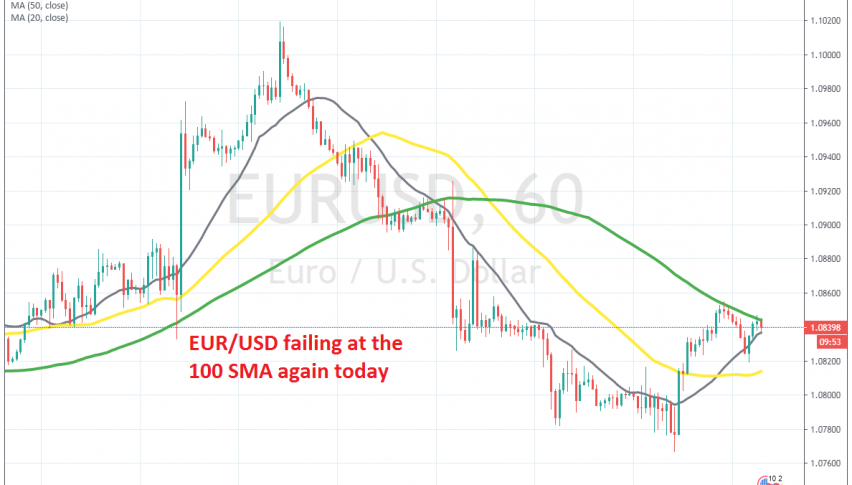 The pullback seems complete for EUR/USD
