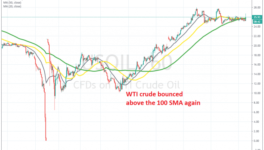 Crude Oil is back up now