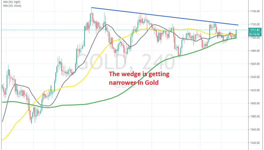 The 100 SMA is pushing Gold higher