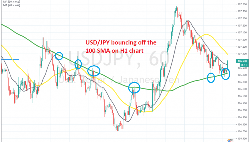 The pullback might be over for USD/JPY now