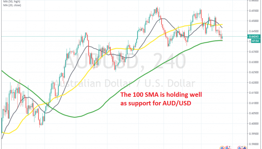 The retrace seems complete on the H4 chart