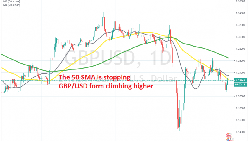 Is the retrace higher over?