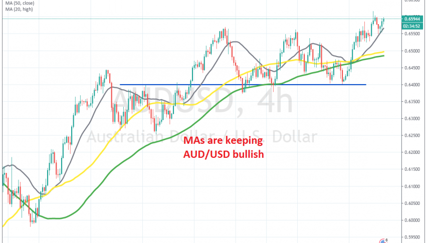 AUD/USD continues to make new highs