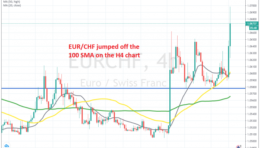 Forex news chf market investing in a bond index