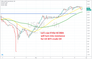 The pullback down is over now