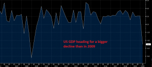 A 5% decline in Q1 for US GDP