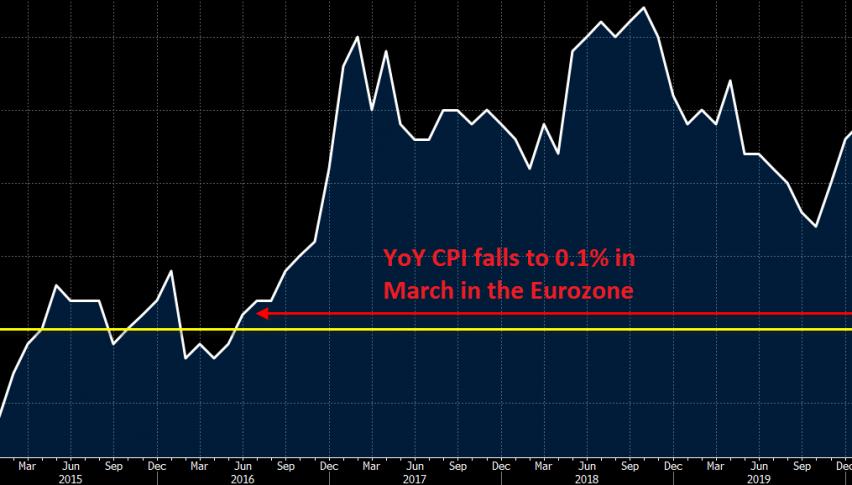 Eurozone might just miss deflation