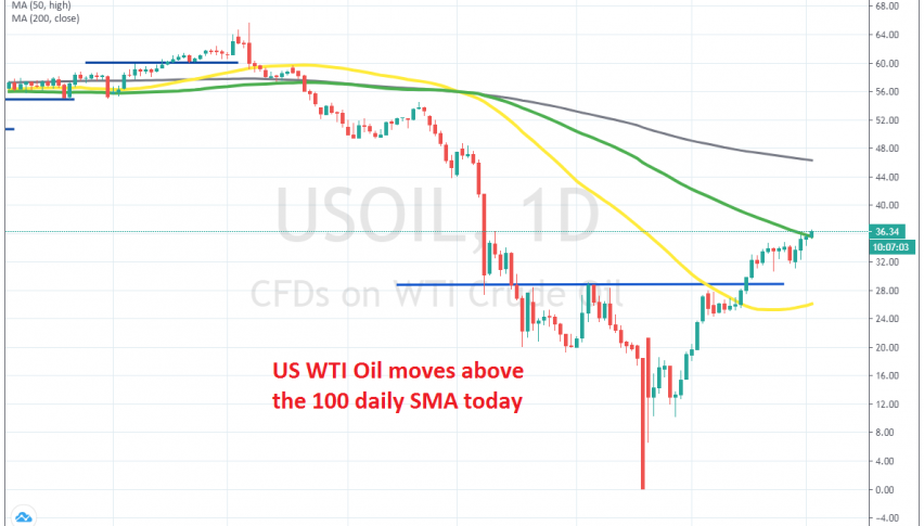 The bullish momentum continues in Oil