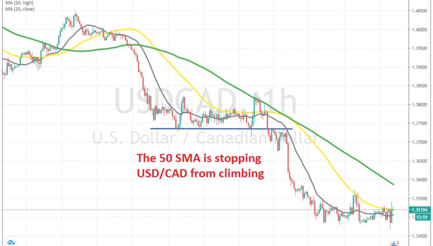 The trend remains bearish for USD/CAD