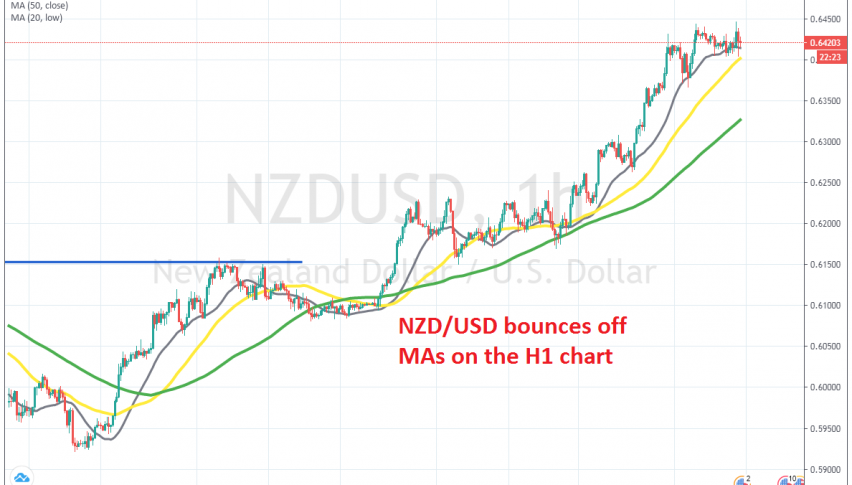 The pullback is already over here