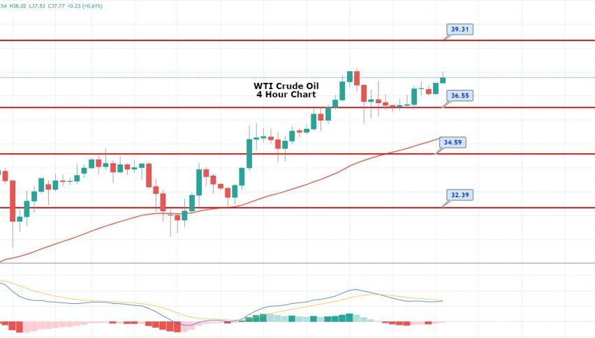WTI Crude Oil Slips Amid Renewed US-China Tussle - What's Next?