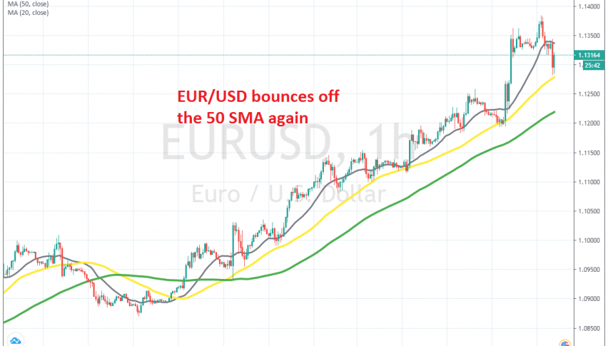 The pullback is already complete for EUR/USD on the H1 chart